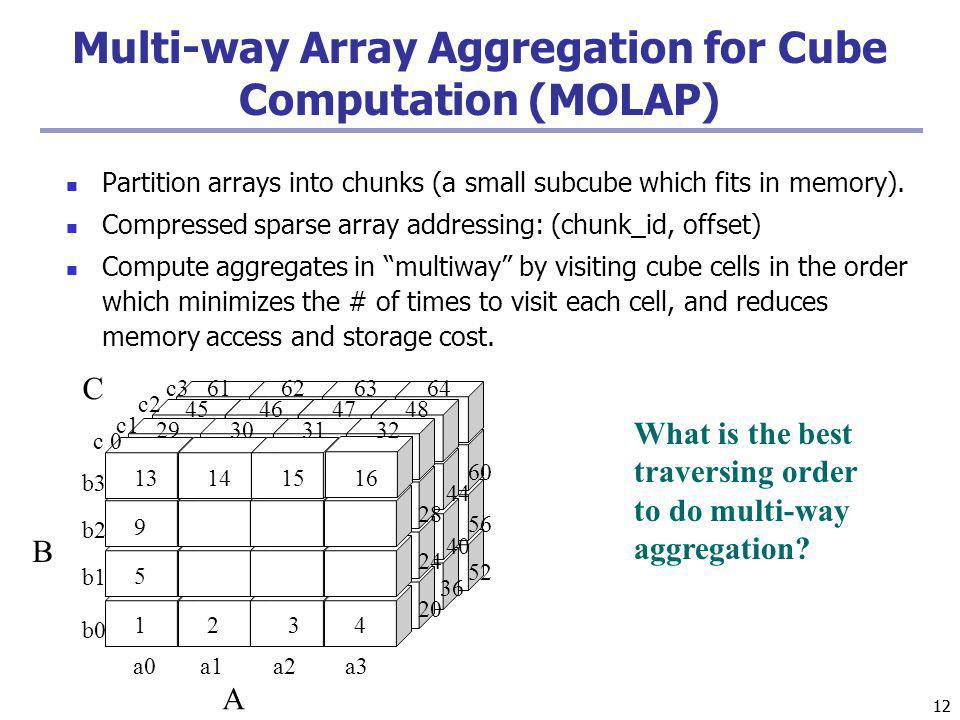12 Multi-way Array Aggregation for Cube Computation (MOLAP) Partition arrays into chunks (a small subcube which fits in memory). Compressed sparse arr
