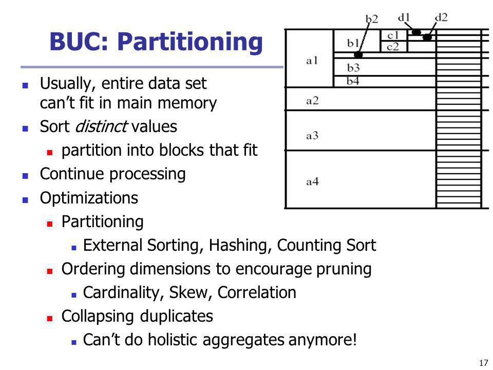 17 BUC: Partitioning Usually, entire data set cant fit in main memory Sort distinct values partition into blocks that fit Continue processing Optimiza