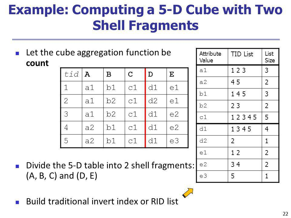 22 Example: Computing a 5-D Cube with Two Shell Fragments Let the cube aggregation function be count Divide the 5-D table into 2 shell fragments: (A,