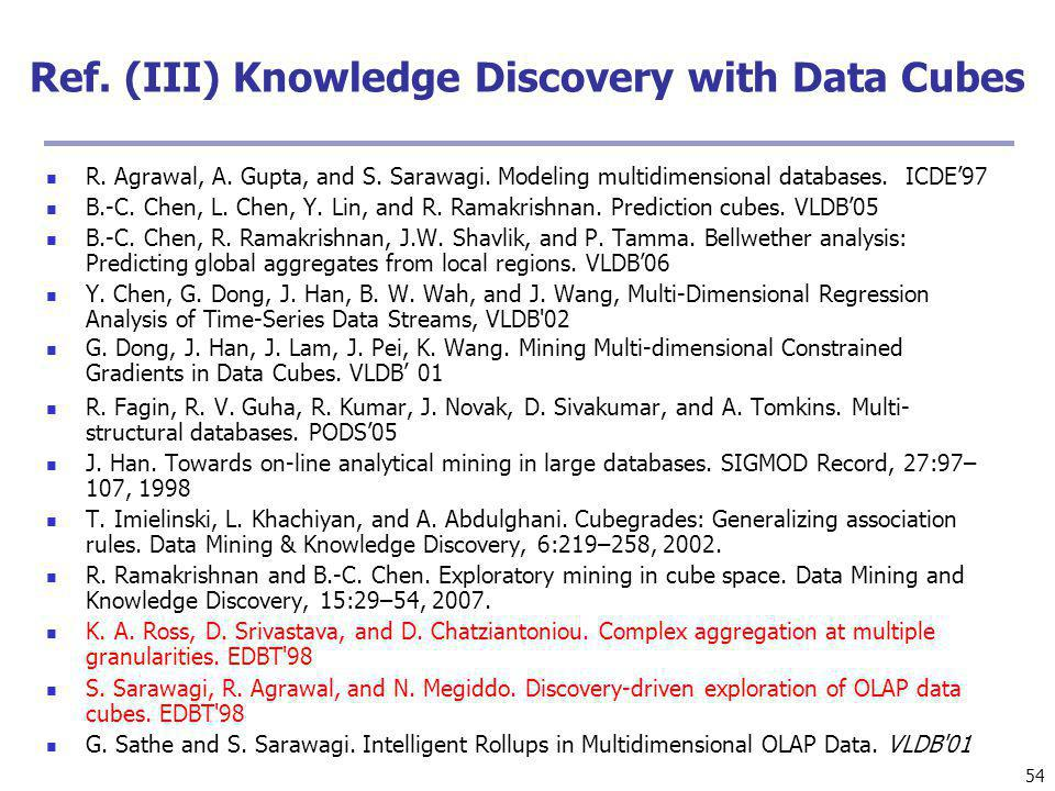 54 Ref. (III) Knowledge Discovery with Data Cubes R. Agrawal, A. Gupta, and S. Sarawagi. Modeling multidimensional databases. ICDE97 B.-C. Chen, L. Ch