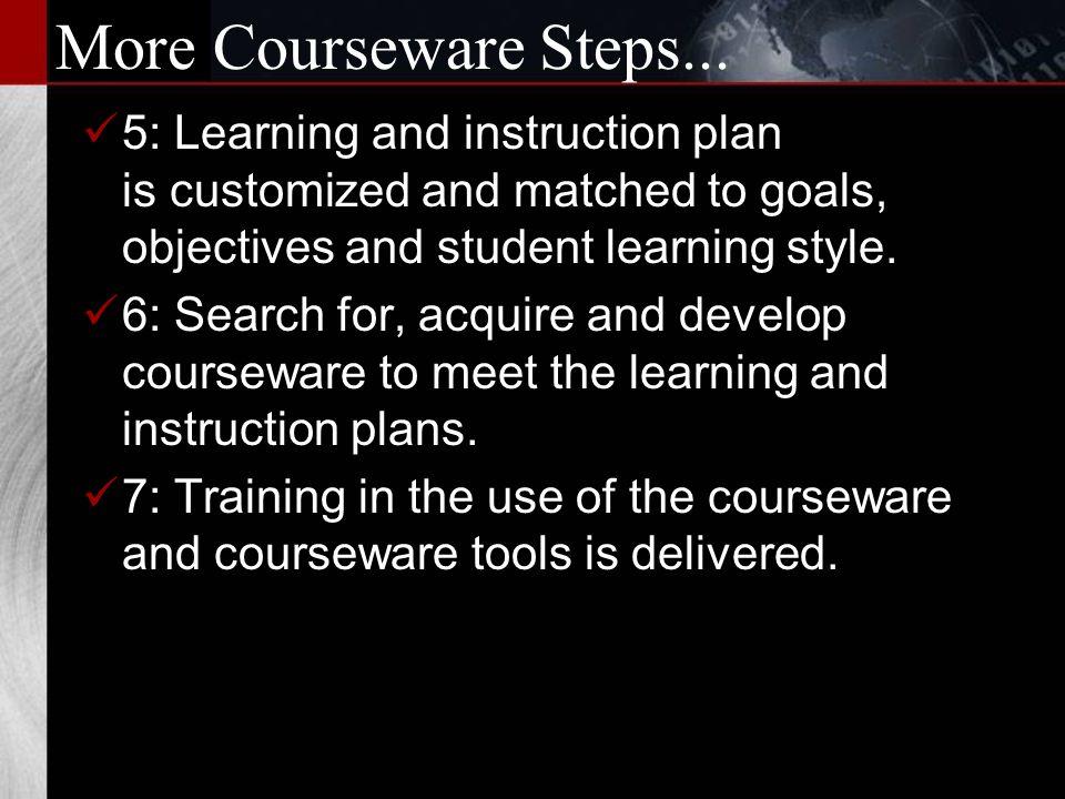 Courseware 1: Each academic program has an articulated curriculum.