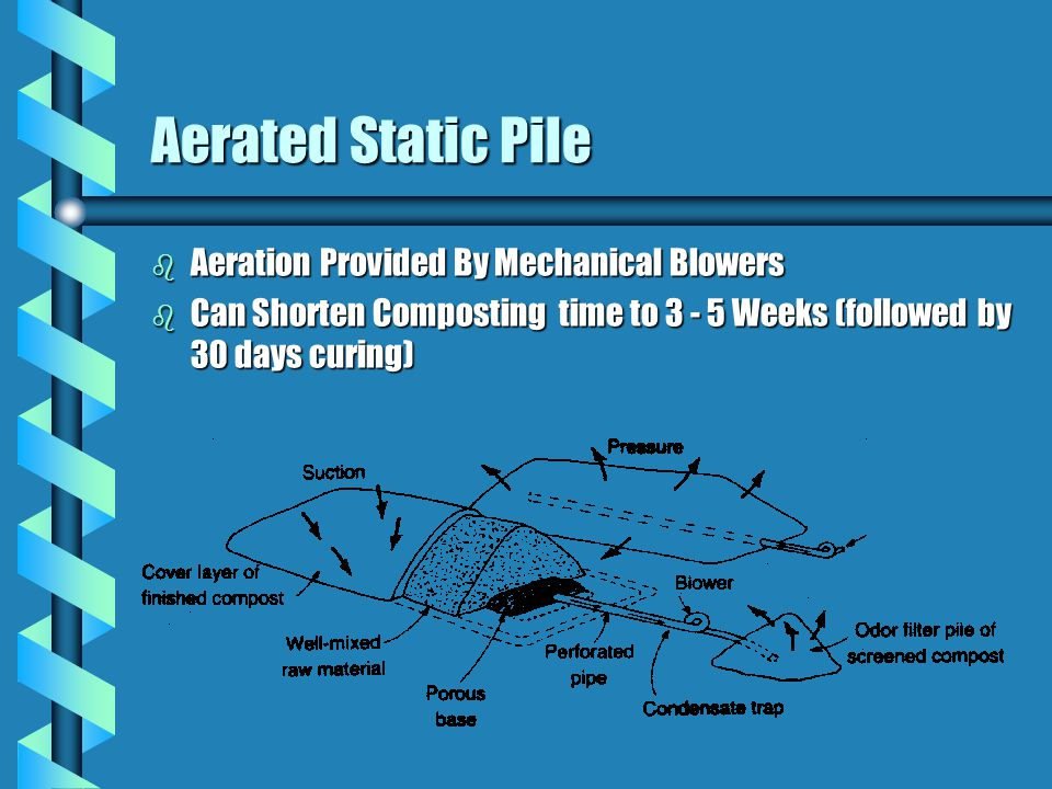 Aerated Static Pile b Aeration Provided By Mechanical Blowers b Can Shorten Composting time to 3 - 5 Weeks (followed by 30 days curing)