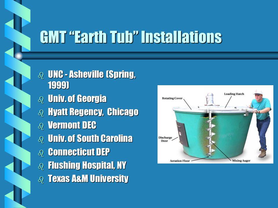 GMT Earth Tub Installations b UNC - Asheville (Spring, 1999) b Univ.