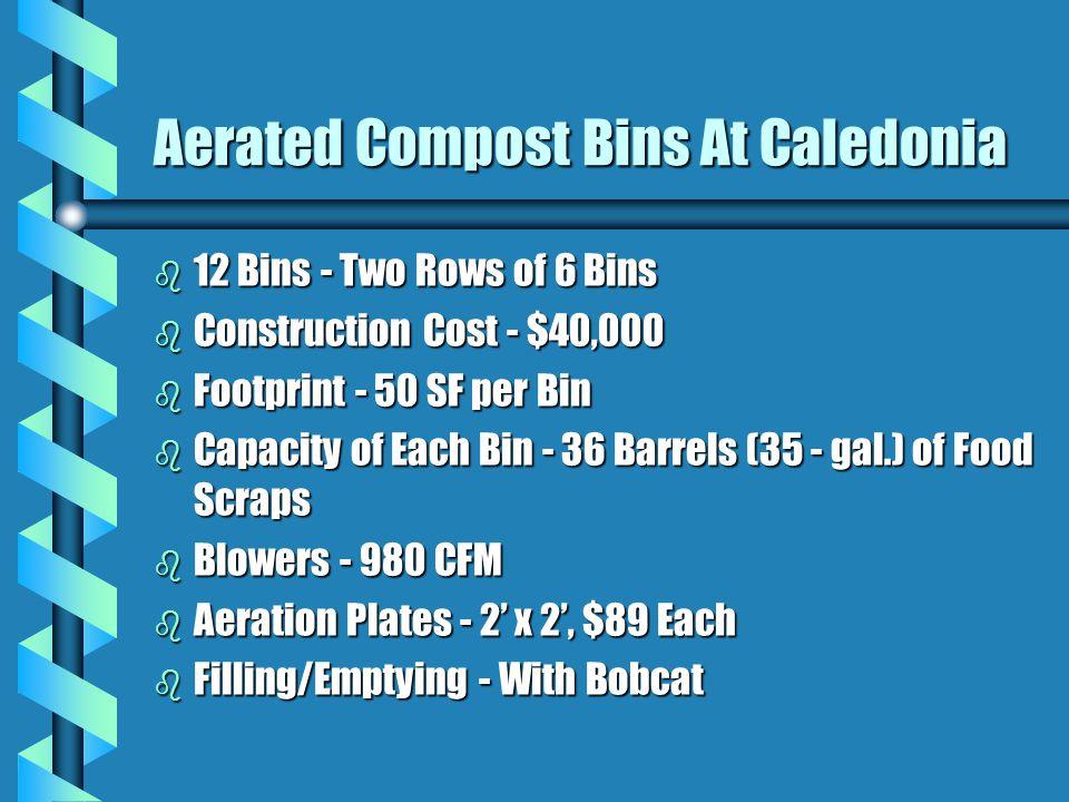 Aerated Compost Bins At Caledonia b 12 Bins - Two Rows of 6 Bins b Construction Cost - $40,000 b Footprint - 50 SF per Bin b Capacity of Each Bin - 36 Barrels (35 - gal.) of Food Scraps b Blowers - 980 CFM b Aeration Plates - 2 x 2, $89 Each b Filling/Emptying - With Bobcat