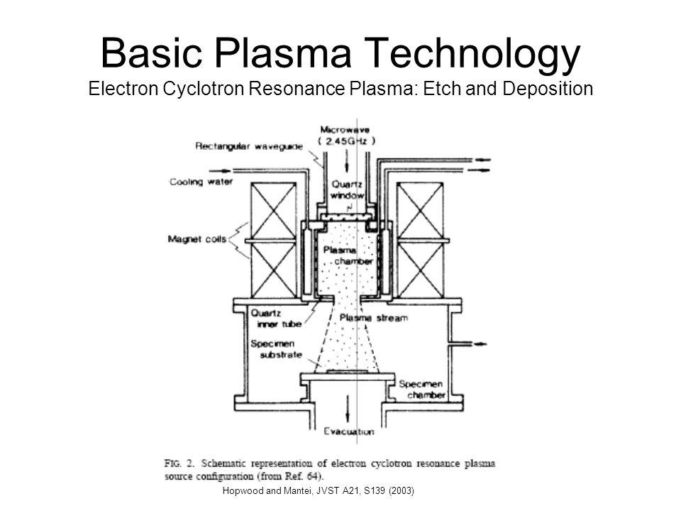 Basic Plasma Technology Electron Cyclotron Resonance Plasma: Etch and Deposition Hopwood and Mantei, JVST A21, S139 (2003)