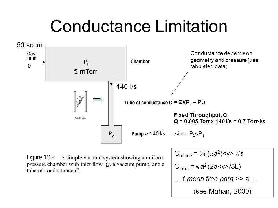Conductance Limitation 50 sccm 5 mTorr 140 l/s = Q/(P 1 – P 2 ) Fixed Throughput, Q: Q = 0.005 Torr x 140 l/s = 0.7 Torr-l/s > 140 l/s …since P 2 <P 1