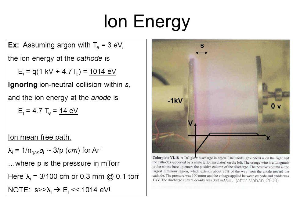 Ion Energy (after Mahan, 2000) -1kV s x V 0 v Ex: Assuming argon with T e = 3 eV, the ion energy at the cathode is E i = q(1 kV + 4.7T e ) = 1014 eV i