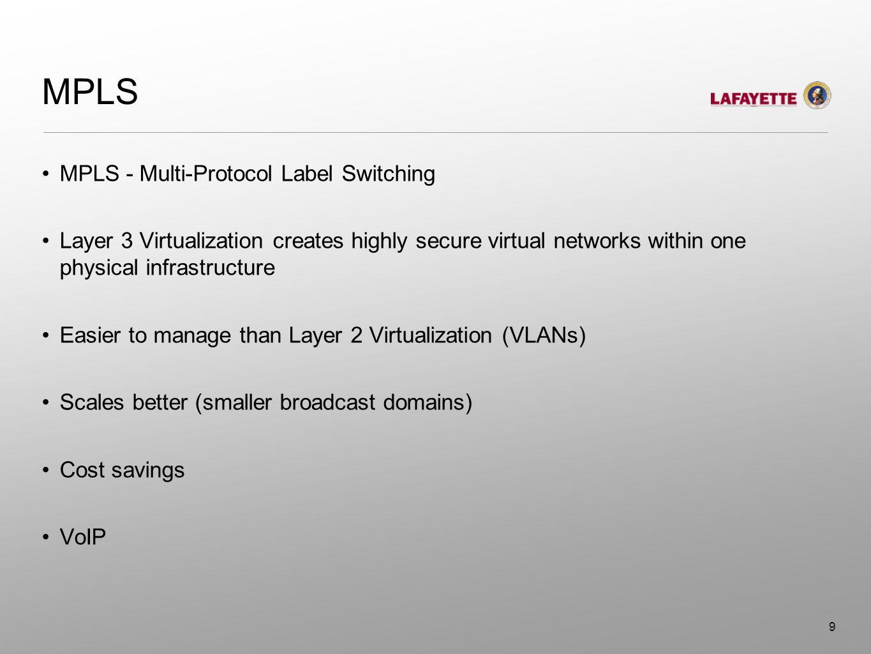 IPv6 IPv6 - Next-generation Internet Protocol version designed as the successor to IPv4.