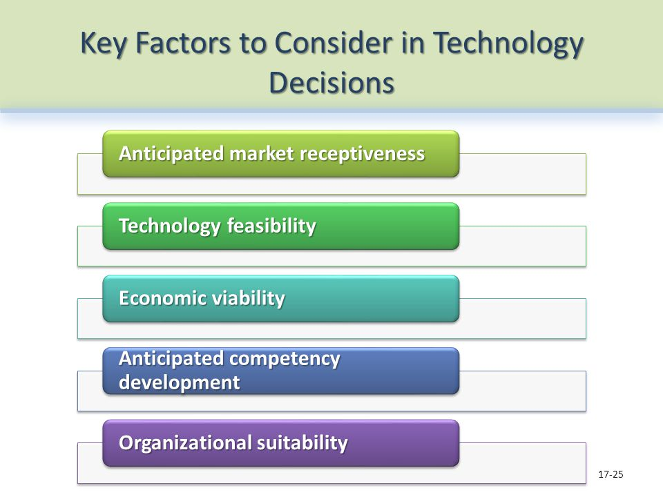 Key Factors to Consider in Technology Decisions 17-25 Anticipated market receptiveness Technology feasibility Economic viability Anticipated competency development Organizational suitability