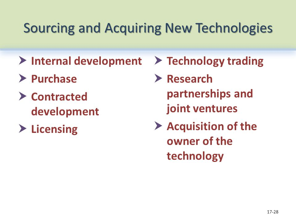 Sourcing and Acquiring New Technologies Internal development Purchase Contracted development Licensing Technology trading Research partnerships and joint ventures Acquisition of the owner of the technology 17-28