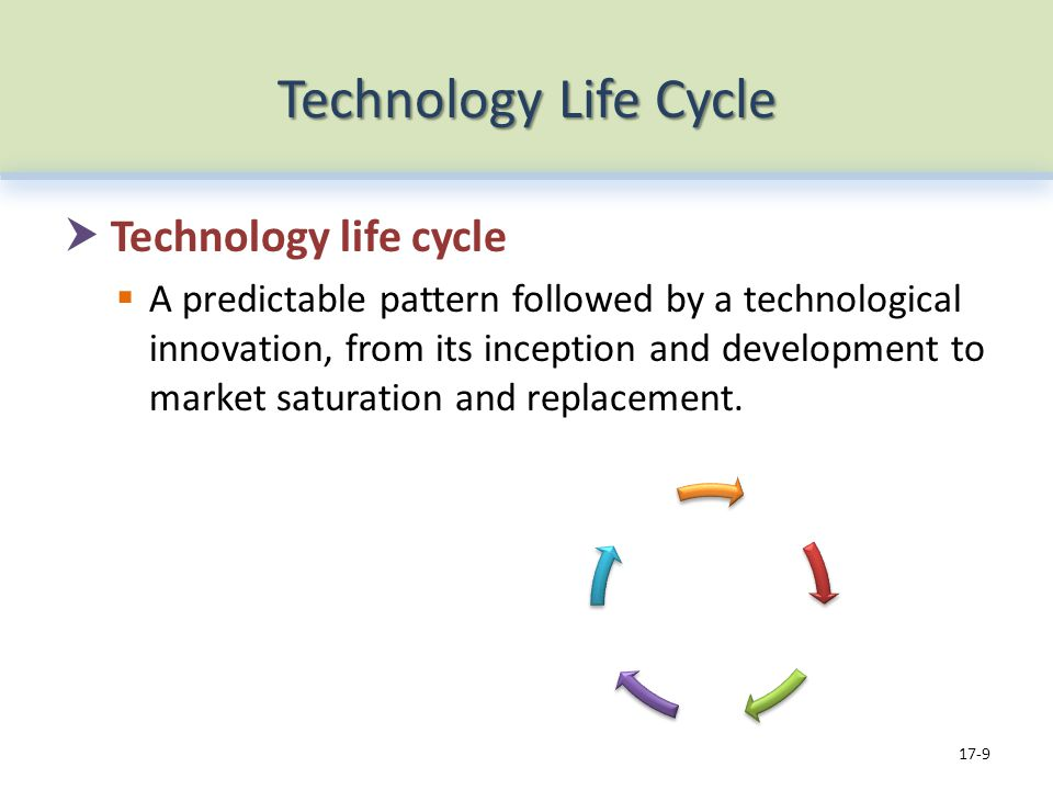 Technology Life Cycle Technology life cycle A predictable pattern followed by a technological innovation, from its inception and development to market
