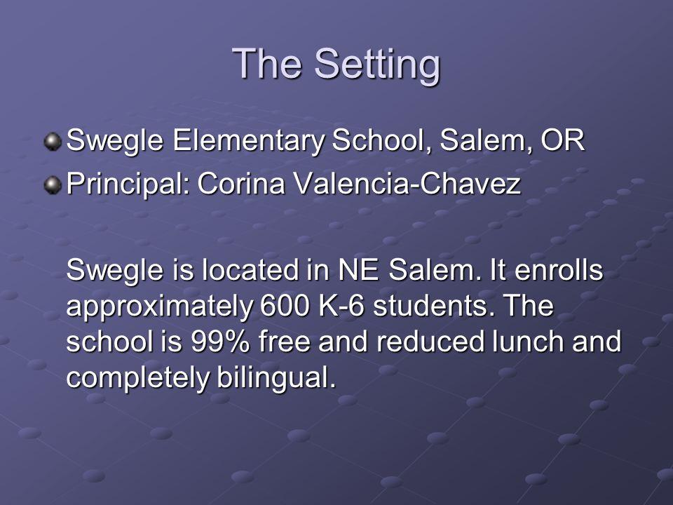 The Setting Swegle Elementary School, Salem, OR Principal: Corina Valencia-Chavez Swegle is located in NE Salem.