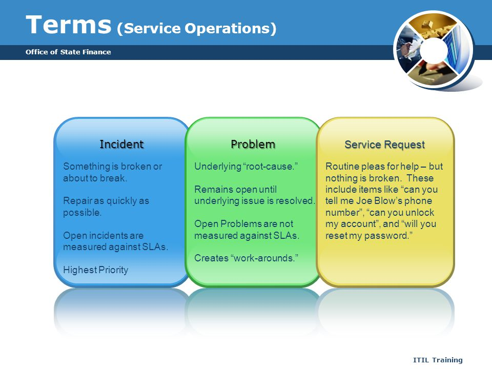 Office of State Finance ITIL Training Terms (Service Operations) Something is broken or about to break. Repair as quickly as possible. Open incidents