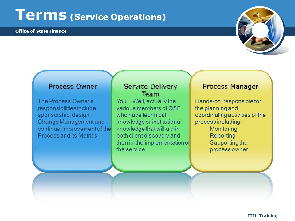 Office of State Finance ITIL Training Terms (Service Operations) The Process Owners responsibilities include sponsorship, design, Change Management an