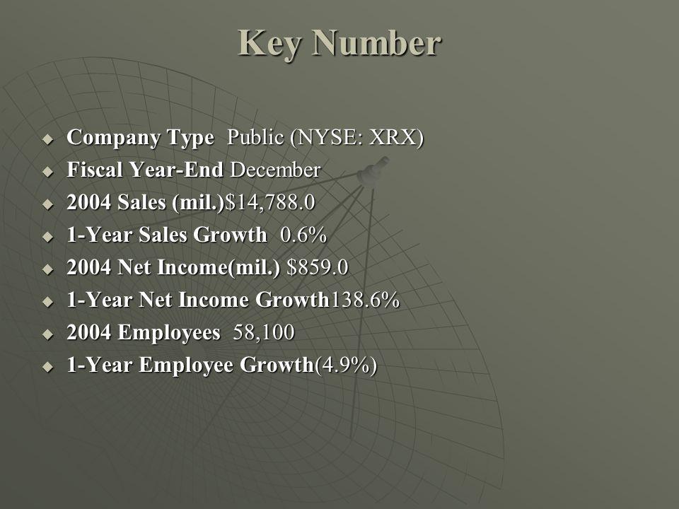 Key Number Company Type Public (NYSE: XRX) Company Type Public (NYSE: XRX) Fiscal Year-End December Fiscal Year-End December 2004 Sales (mil.)$14,788.0 2004 Sales (mil.)$14,788.0 1-Year Sales Growth 0.6% 1-Year Sales Growth 0.6% 2004 Net Income(mil.) $859.0 2004 Net Income(mil.) $859.0 1-Year Net Income Growth138.6% 1-Year Net Income Growth138.6% 2004 Employees 58,100 2004 Employees 58,100 1-Year Employee Growth(4.9%) 1-Year Employee Growth(4.9%)