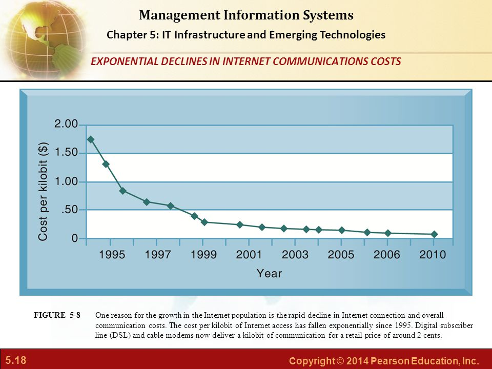 5.18 Copyright © 2014 Pearson Education, Inc. Management Information Systems Chapter 5: IT Infrastructure and Emerging Technologies One reason for the