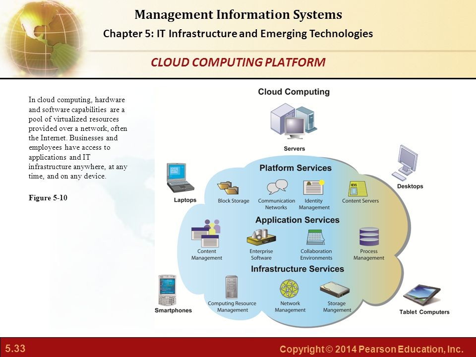 5.33 Copyright © 2014 Pearson Education, Inc. Management Information Systems Chapter 5: IT Infrastructure and Emerging Technologies In cloud computing