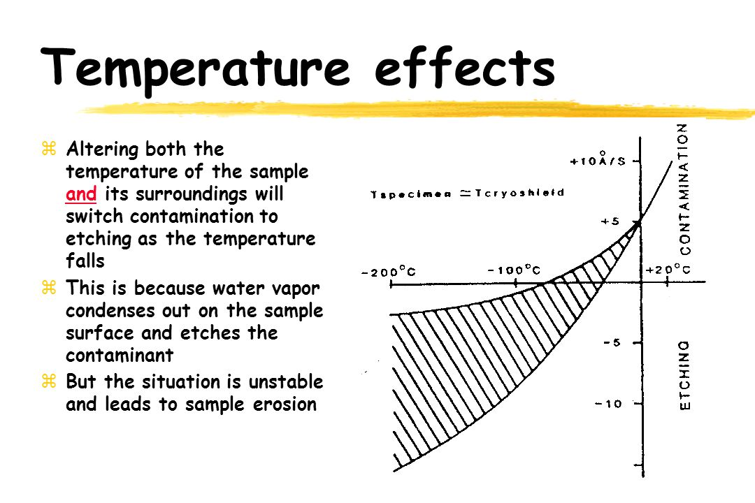 Temperature effects zAltering both the temperature of the sample and its surroundings will switch contamination to etching as the temperature falls zThis is because water vapor condenses out on the sample surface and etches the contaminant zBut the situation is unstable and leads to sample erosion