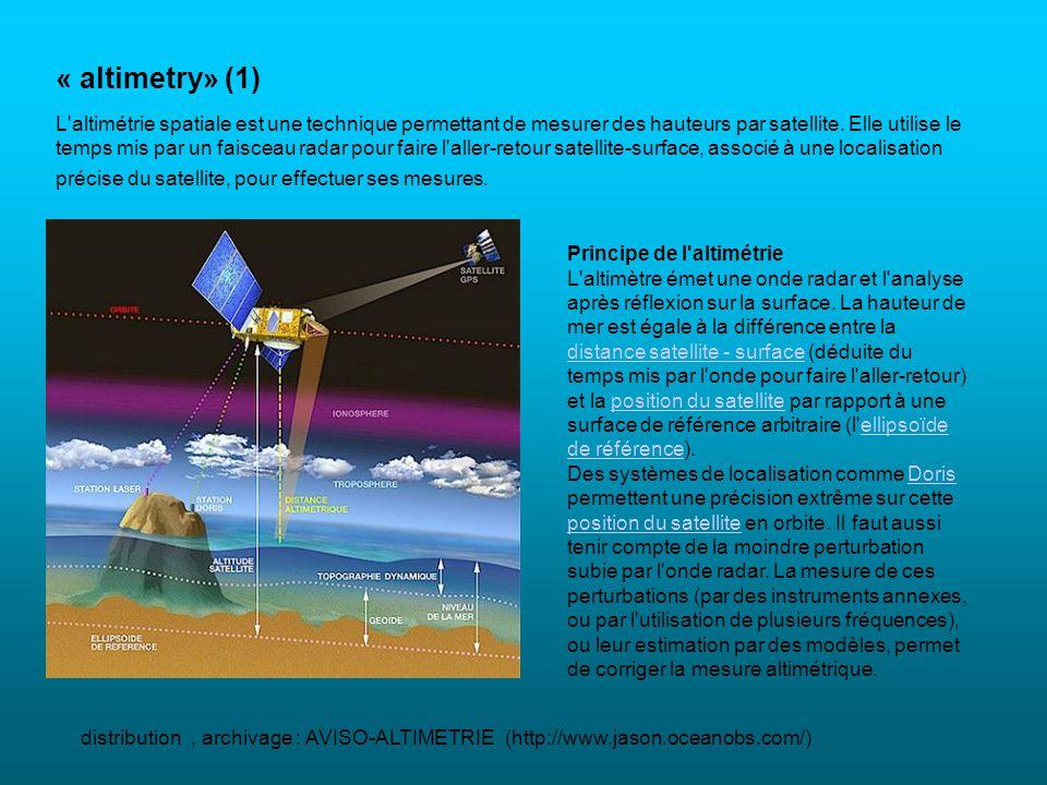 « altimetry» (1) L'altimétrie spatiale est une technique permettant de mesurer des hauteurs par satellite. Elle utilise le temps mis par un faisceau r