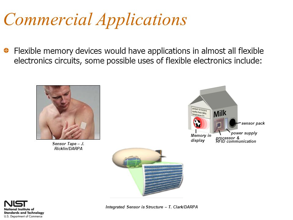 Commercial Applications Integrated Sensor is Structure – T.