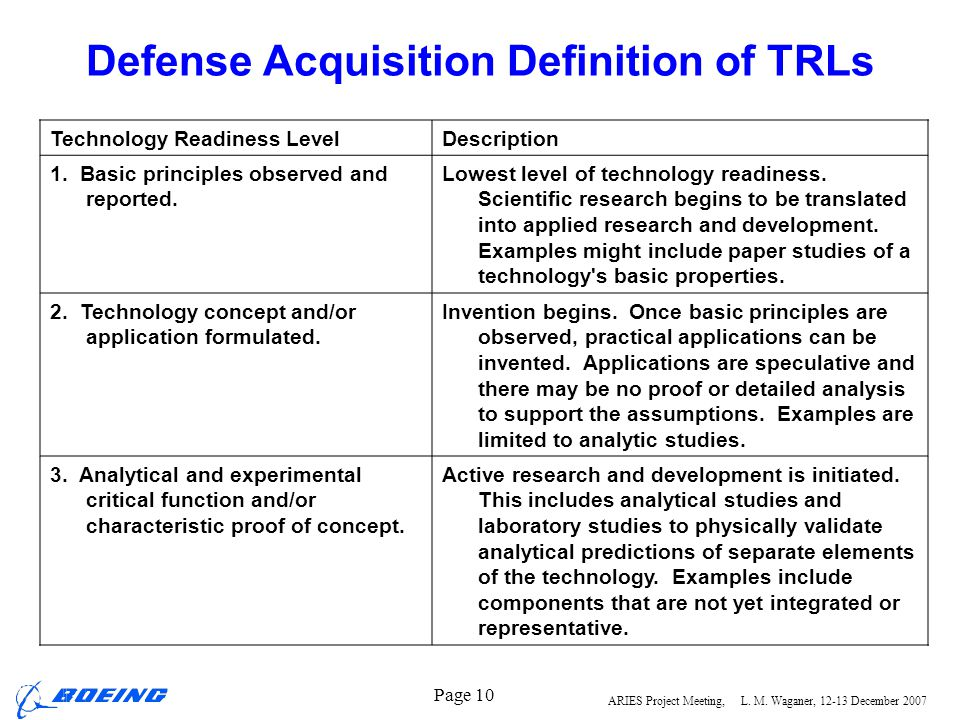 ARIES Project Meeting, L. M. Waganer, 12-13 December 2007 Page 10 Defense Acquisition Definition of TRLs Technology Readiness LevelDescription 1. Basi