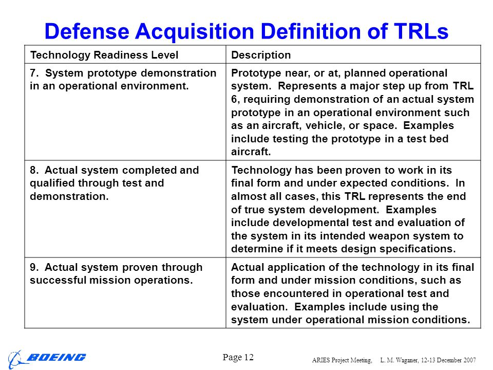 ARIES Project Meeting, L. M. Waganer, 12-13 December 2007 Page 12 Defense Acquisition Definition of TRLs Technology Readiness LevelDescription 7. Syst