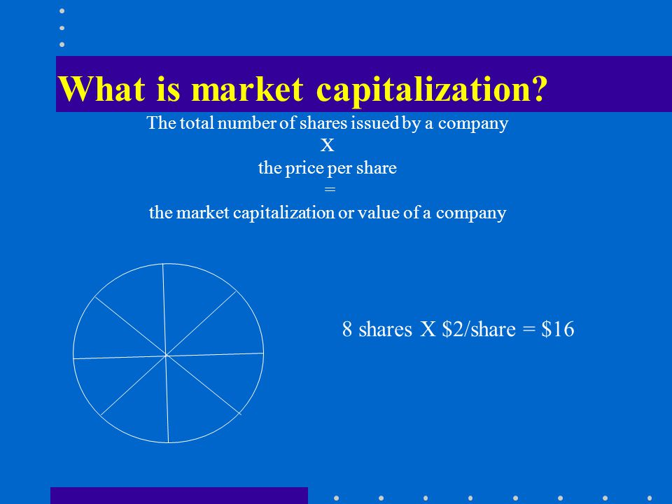What is market capitalization.