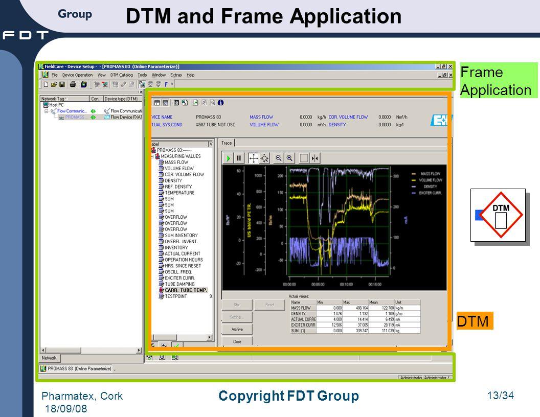 13/34 Pharmatex, Cork 18/09/08 Copyright FDT Group Frame Application DTM DTM and Frame Application