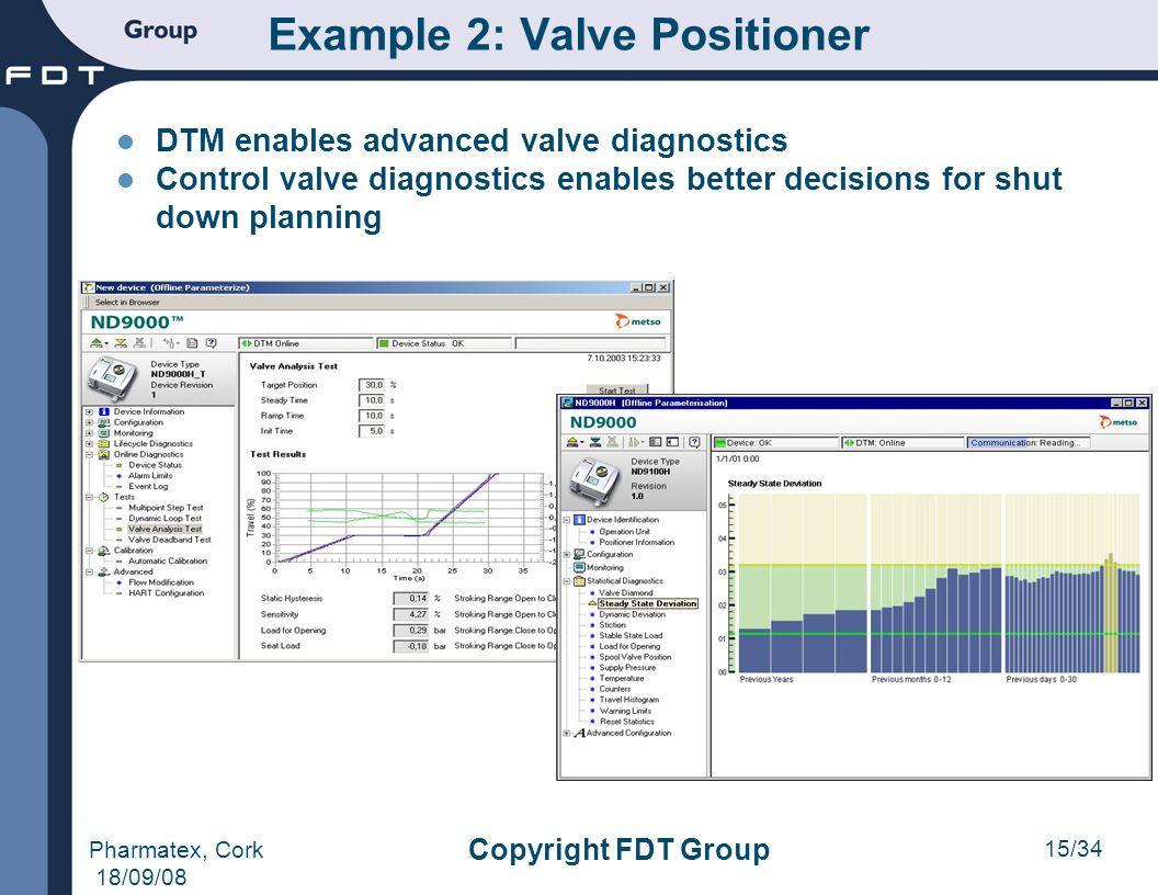 15/34 Pharmatex, Cork 18/09/08 Copyright FDT Group DTM enables advanced valve diagnostics Control valve diagnostics enables better decisions for shut