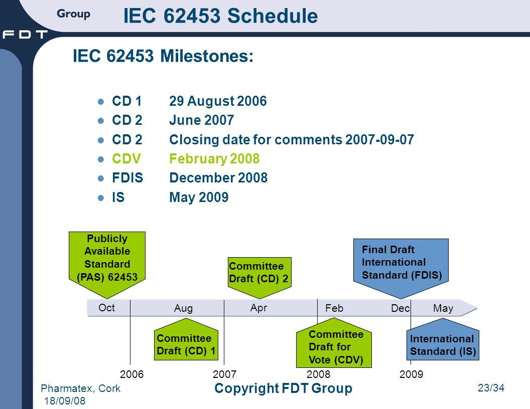 23/34 Pharmatex, Cork 18/09/08 Copyright FDT Group IEC 62453 Schedule IEC 62453 Milestones: CD 129 August 2006 CD 2June 2007 CD 2 Closing date for com