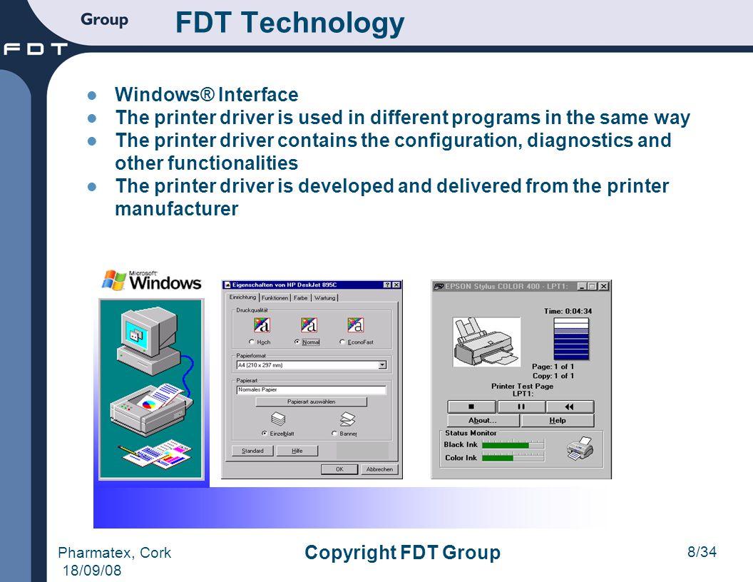 29/34 Pharmatex, Cork 18/09/08 Copyright FDT Group 62 Members (Status March 2008)