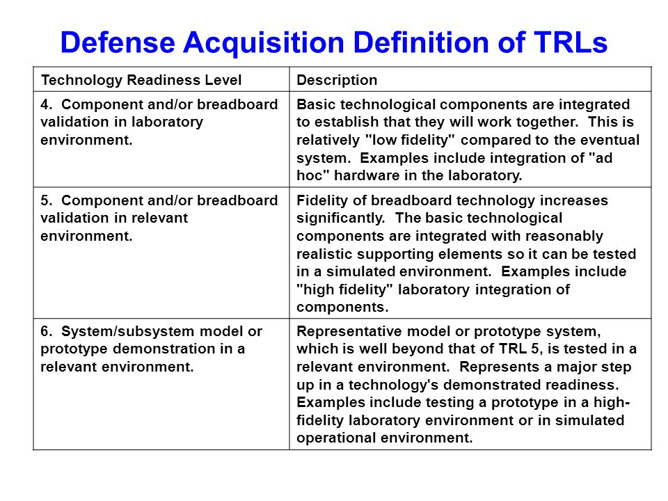 Defense Acquisition Definition of TRLs Technology Readiness LevelDescription 4. Component and/or breadboard validation in laboratory environment. Basi