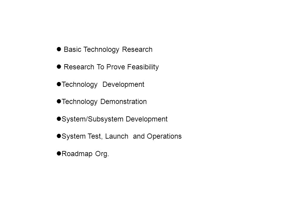 Basic Technology Research Research To Prove Feasibility Technology Development Technology Demonstration System/Subsystem Development System Test, Laun