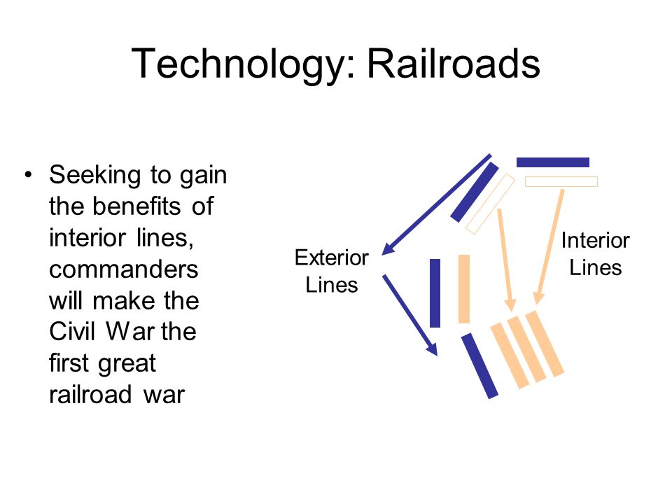 Technology: Railroads Although geography would seem to favor the Confederate ability to gain interior lines, superior Federal railroads in many cases gave the Federals the advantage