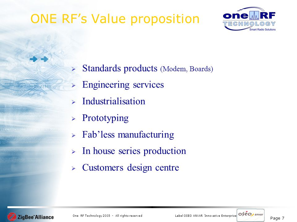 Page 7 One RF Technology 2005 - All rights reservedLabel OSEO ANVAR Innovative Enterprise ONE RFs Value proposition Standards products (Modem, Boards) Engineering services Industrialisation Prototyping Fabless manufacturing In house series production Customers design centre