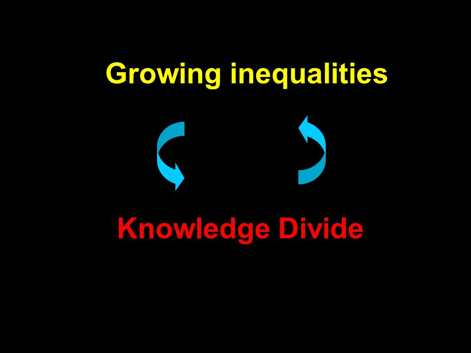 Growing inequalities Knowledge Divide