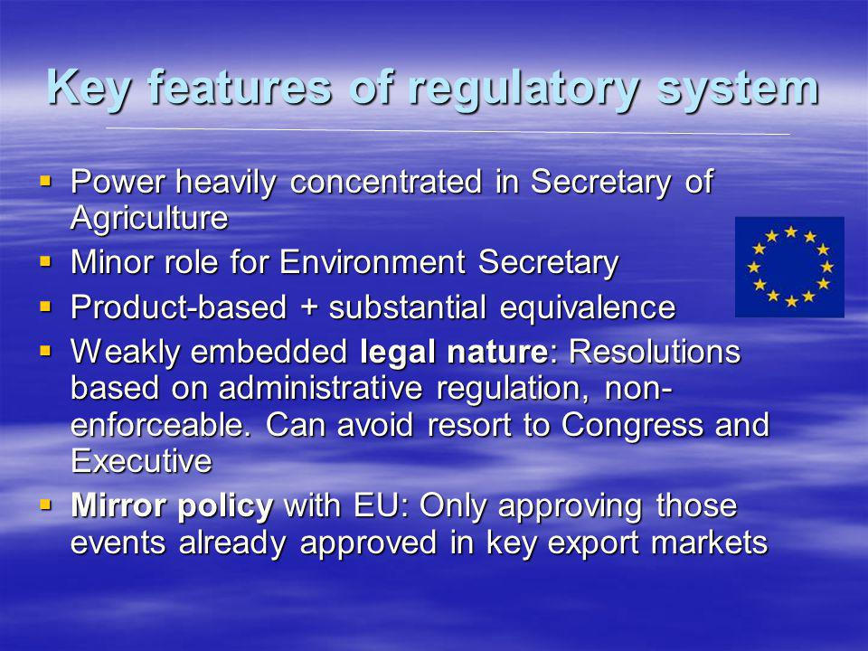 Key features of regulatory system Power heavily concentrated in Secretary of Agriculture Power heavily concentrated in Secretary of Agriculture Minor role for Environment Secretary Minor role for Environment Secretary Product-based + substantial equivalence Product-based + substantial equivalence Weakly embedded legal nature: Resolutions based on administrative regulation, non- enforceable.