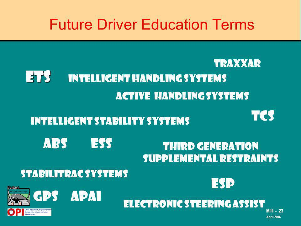 The Road to Skilled Driving M11 - 23 April 2006 Future Driver Education Terms ETS ACTIVE HANDLING SYSTEMS INTELLIGENT STABILITY SYSTEMS INTELLIGENT HANDLING SYSTEMS ABS TCS THIRD GENERATION SUPPLEMENTAL RESTRAINTS STABILITRAC SYSTEMS ELECTRONIC STEERING ASSIST esp GPS TRAXXAR ESS APAI