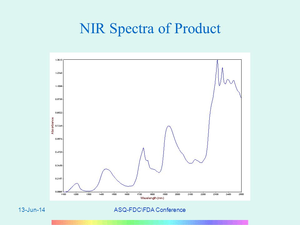13-Jun-14ASQ-FDC\FDA Conference NIR Spectra of Product