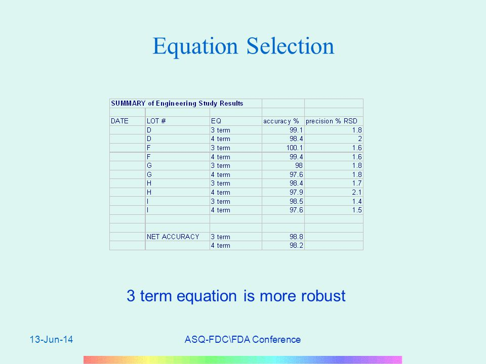 13-Jun-14ASQ-FDC\FDA Conference Equation Selection 3 term equation is more robust