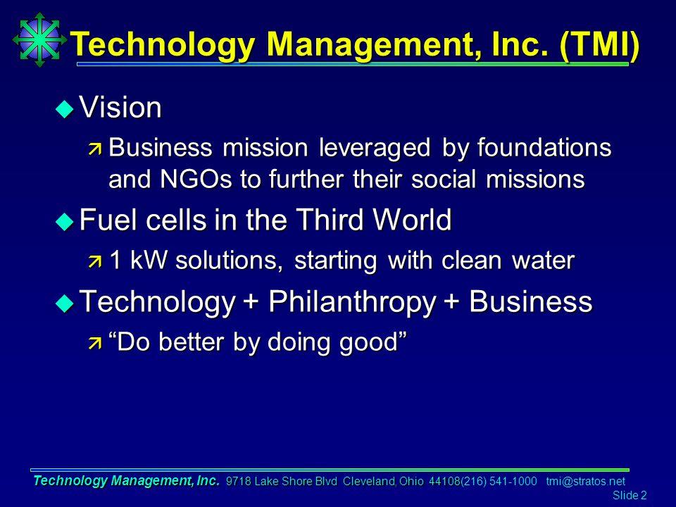 Technology Management, Inc.9718 Lake Shore Blvd Cleveland, Ohio 44108 Technology Management, Inc.