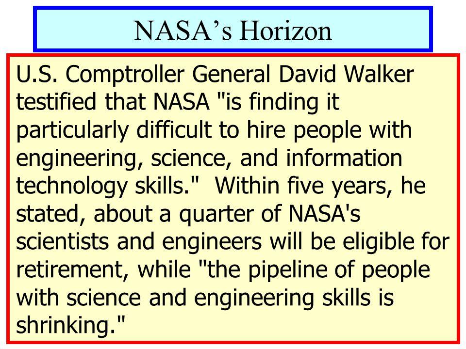 NASAs Horizon U.S.