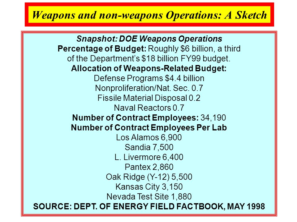 Weapons and non-weapons Operations: A Sketch Snapshot: DOE Weapons Operations Percentage of Budget: Roughly $6 billion, a third of the Departments $18 billion FY99 budget.
