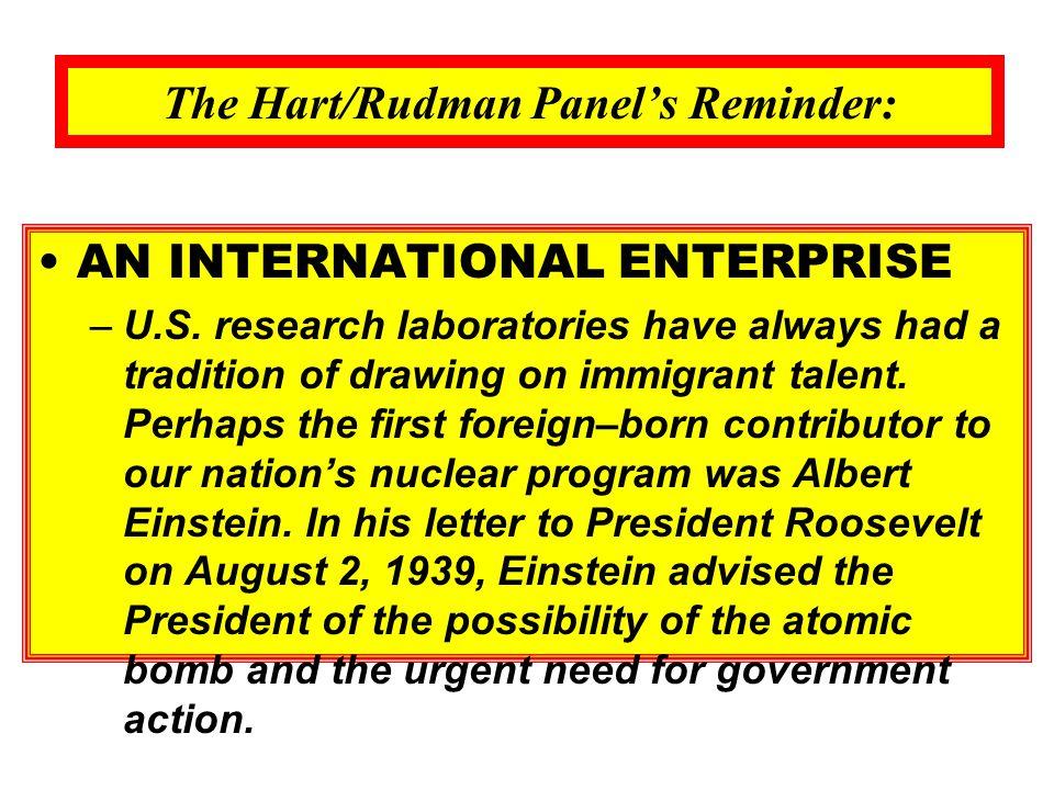 The Hart/Rudman Panels Reminder: AN INTERNATIONAL ENTERPRISE –U.S.