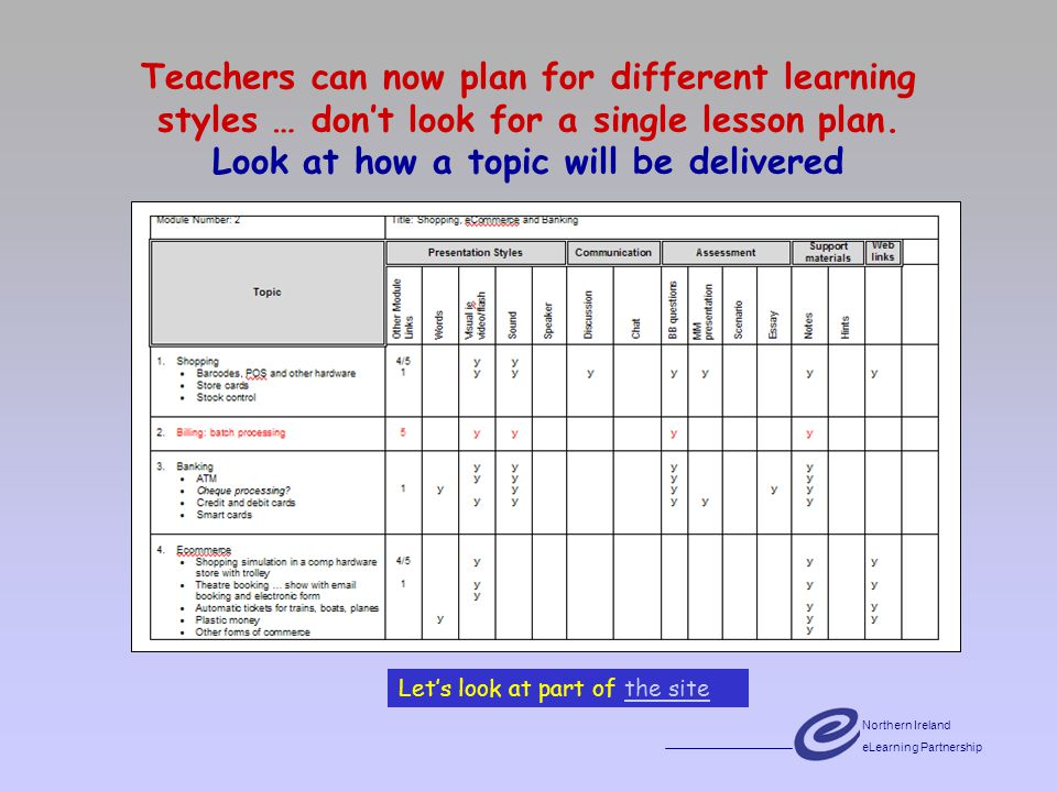 Northern Ireland eLearning Partnership Teachers can now plan for different learning styles … dont look for a single lesson plan.