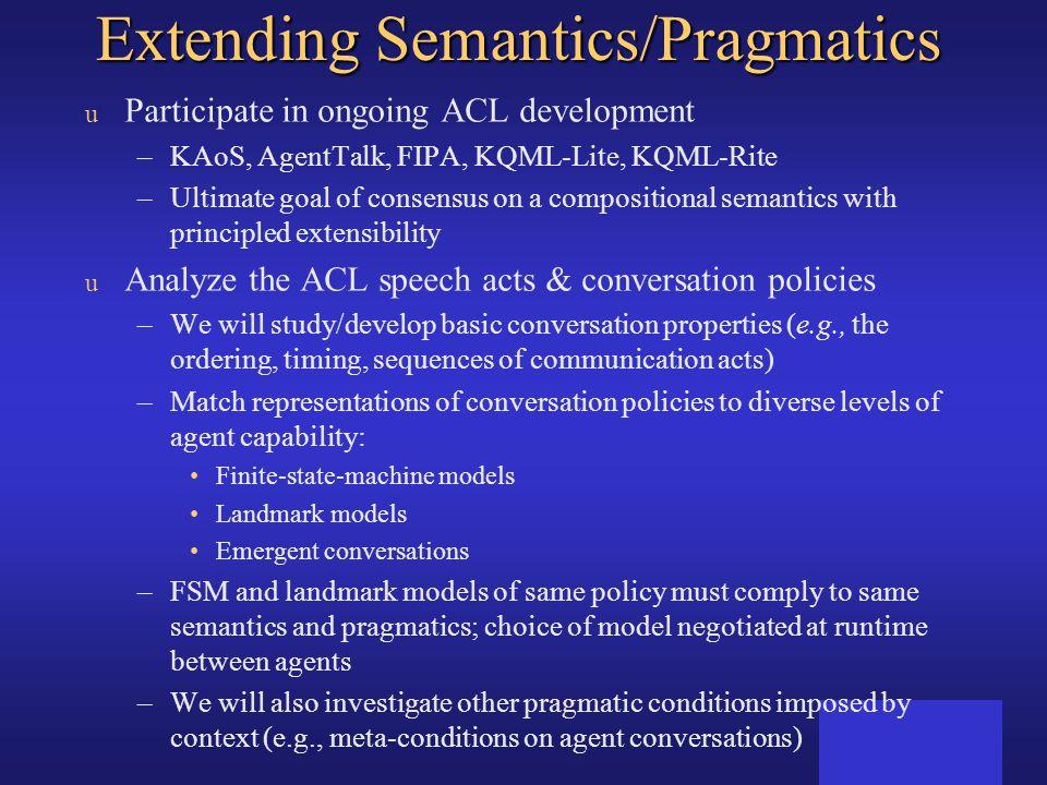 Extending Semantics/Pragmatics u Participate in ongoing ACL development –KAoS, AgentTalk, FIPA, KQML-Lite, KQML-Rite –Ultimate goal of consensus on a