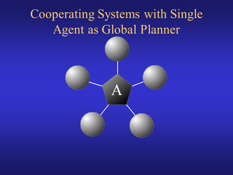 Cooperating System with Distributed Agents