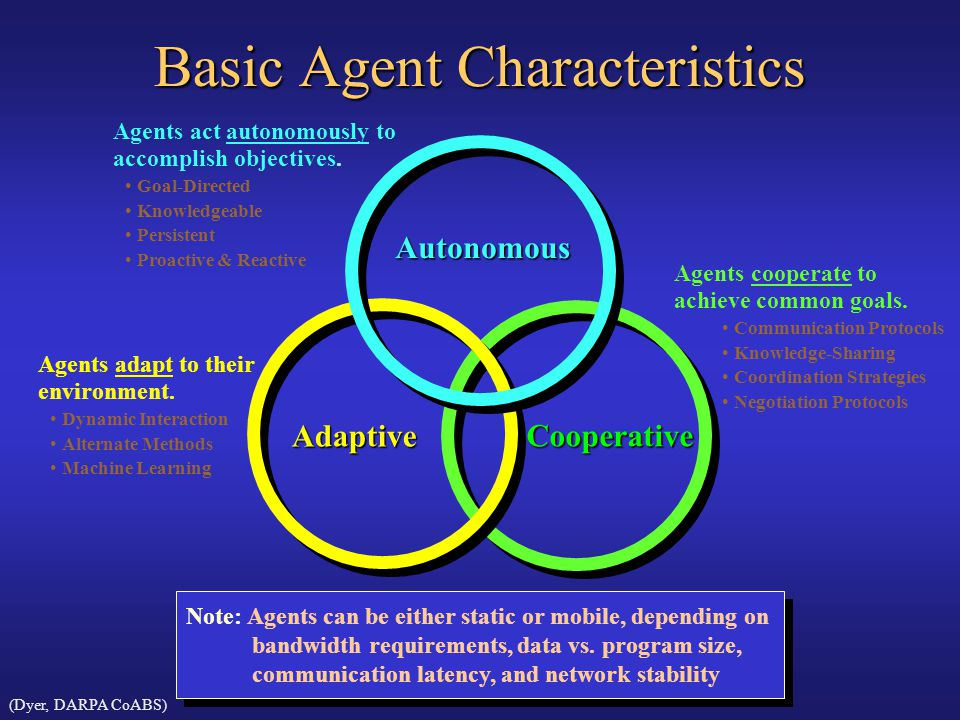 Basic Agent Characteristics Agents adapt to their environment. Dynamic Interaction Alternate Methods Machine Learning Agents cooperate to achieve comm
