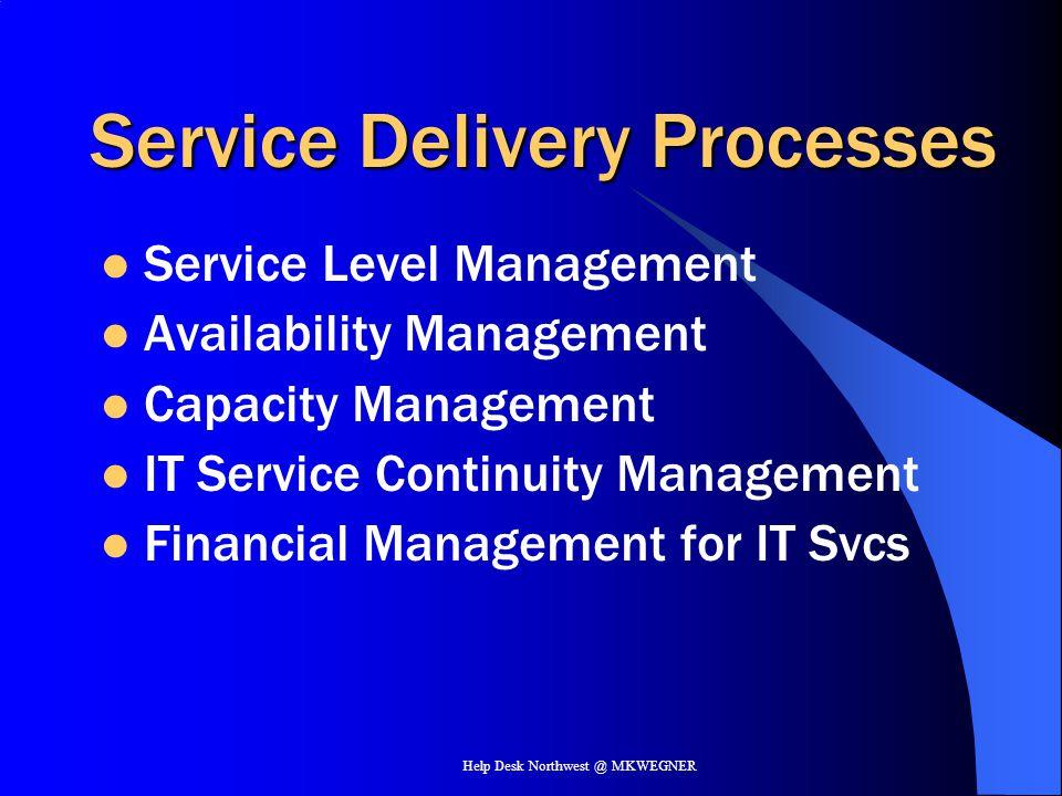 Help Desk Northwest @ MKWEGNER Service Delivery Processes Service Level Management Availability Management Capacity Management IT Service Continuity M