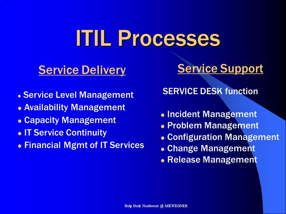 Help Desk Northwest @ MKWEGNER ITIL Processes Service Support SERVICE DESK function Incident Management Problem Management Configuration Management Ch